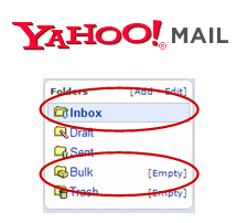yahoobox Thank You For Filling The Form