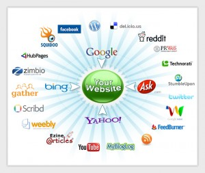 Search Engine Marketing For Local Top Position