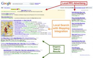 LocalSearchMarketingServices 2 300x188 Local Business Search – Making the Right Choice